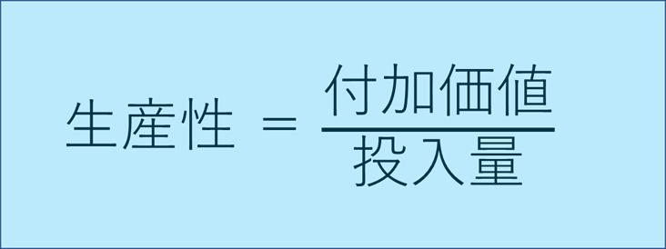 生産性の公式