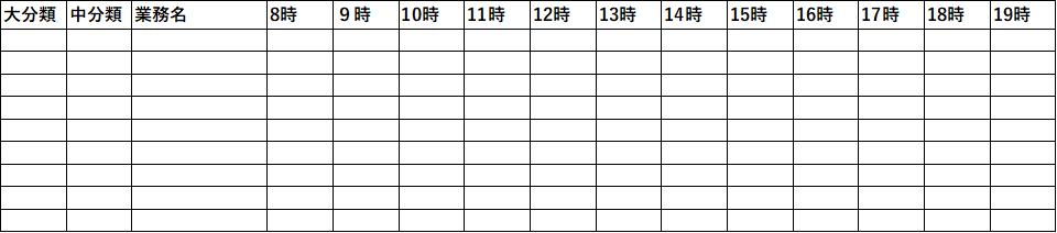 業務調査表