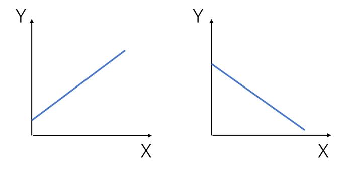 相関係数のグラフ