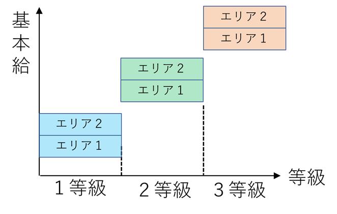 スライド式のイメージグラフ