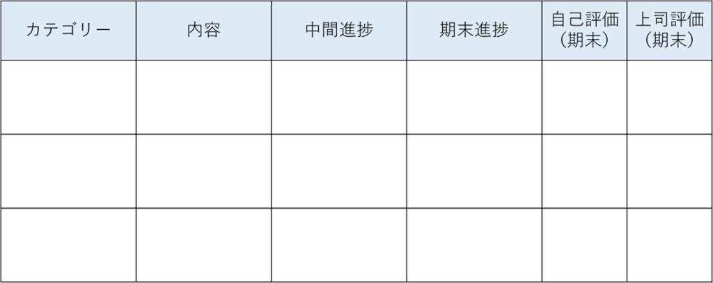 目標管理シートの例